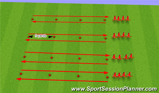 Football/Soccer Session Plan Drill (Colour): Dynamic Flex