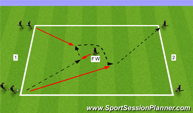 Football/Soccer Session Plan Drill (Colour): Counter Attacking Passing Pattern