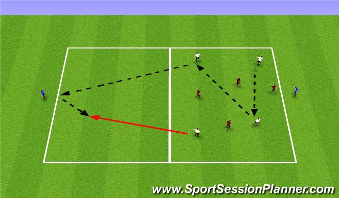 Football/Soccer Session Plan Drill (Colour): 4v4+2 Targets