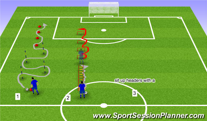Football/Soccer Session Plan Drill (Colour): Technical stations