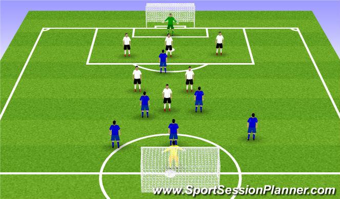 Football/Soccer Session Plan Drill (Colour): 6v6 game like