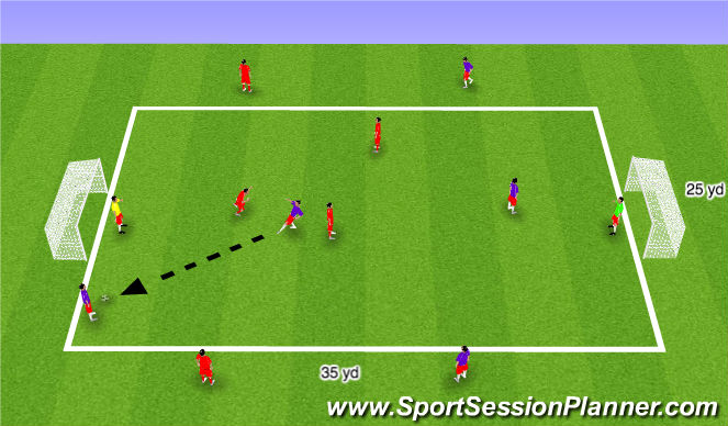 Football/Soccer Session Plan Drill (Colour): End Zone 1-2s
