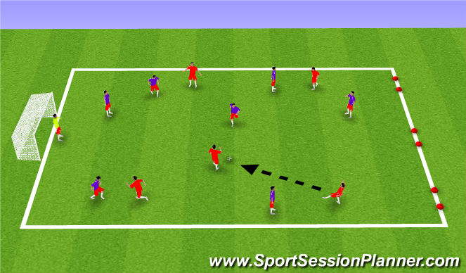 Football/Soccer Session Plan Drill (Colour): 7 vs. 5 to Counter Goals