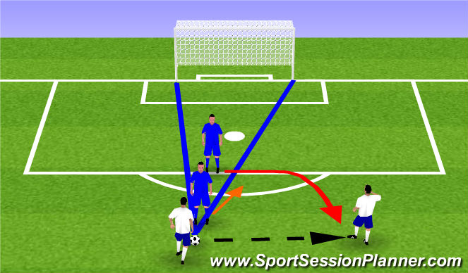 Football/Soccer Session Plan Drill (Colour): Ball Line