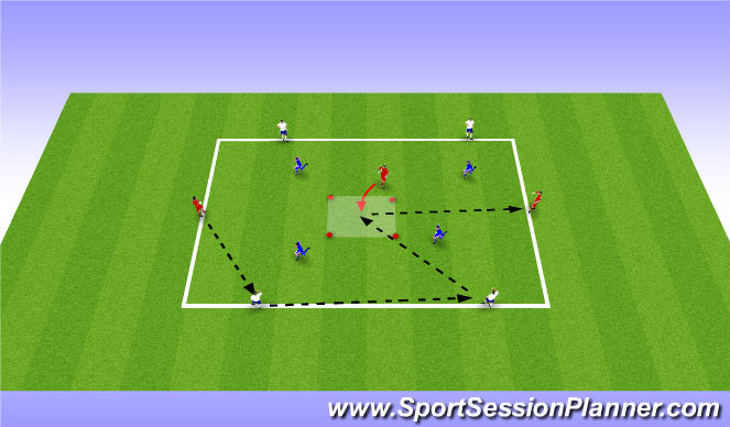 Football/Soccer Session Plan Drill (Colour): 4v4+3 with center goal