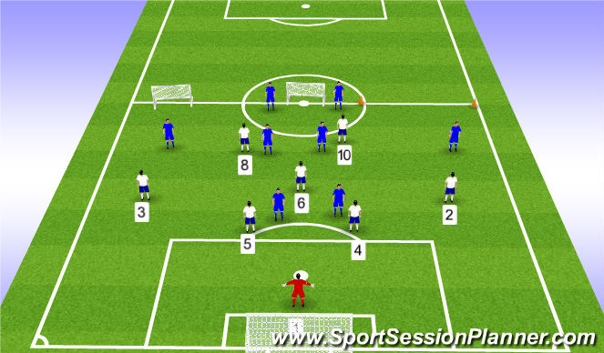 Football/Soccer Session Plan Drill (Colour): 8v8 Half field game