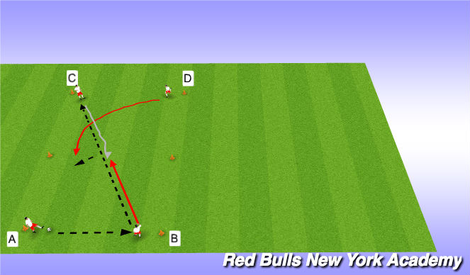 Football/Soccer Session Plan Drill (Colour): Overlap Repetitions