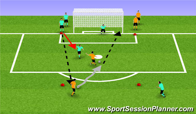 Football/Soccer Session Plan Drill (Colour): western shoot out 1v1