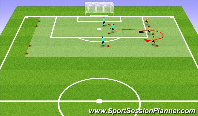 Football/Soccer Session Plan Drill (Colour): 3v2 3v3