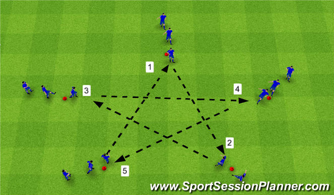 Football/Soccer Session Plan Drill (Colour): Passing combinations - Barcelona star grid