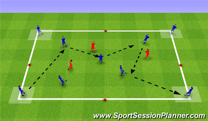 Football/Soccer Session Plan Drill (Colour): 4 Corner possession game - Emphasis on work rate