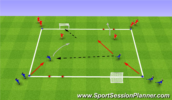 Football/Soccer Session Plan Drill (Colour): 2v2 - Dribble gate & small goals