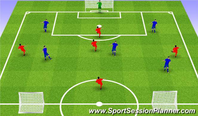 Football/Soccer Session Plan Drill (Colour): SSG - 4 touch max