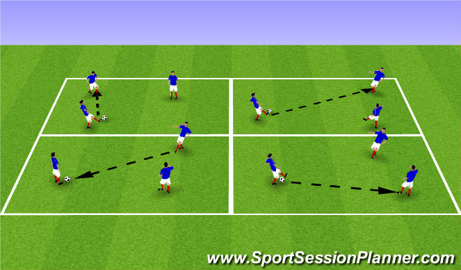 Football/Soccer Session Plan Drill (Colour): ODP 6;00/8;00 Warm Up