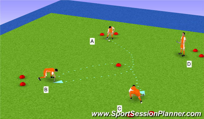 Hockey Session Plan Drill (Colour): Bloktackle