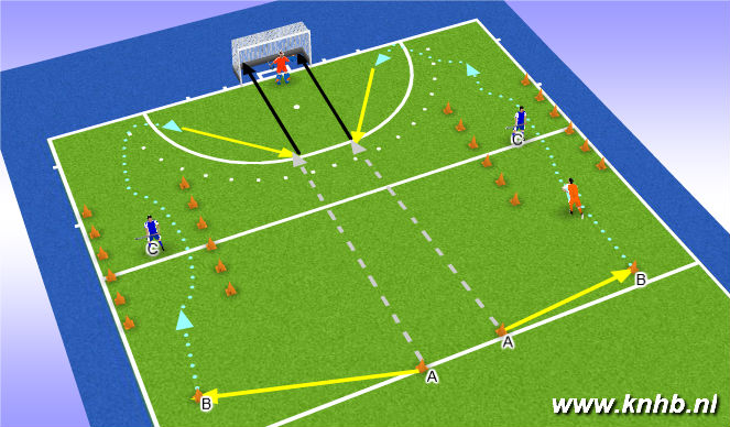 Hockey Session Plan Drill (Colour): Spelfase 4 oefening 1