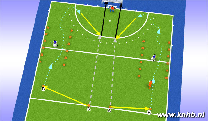 Hockey Session Plan Drill (Colour): Spelfase 3 oefening 2