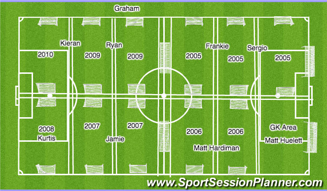 Football/Soccer Session Plan Drill (Colour): BOYS - U7 - U12  - 5.30 - 6.15pm