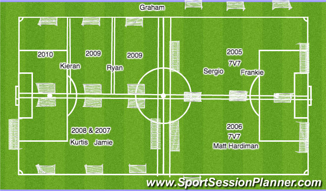 Football/Soccer Session Plan Drill (Colour): BOYS - U7 - U12 - 6.15 - 7.00pm