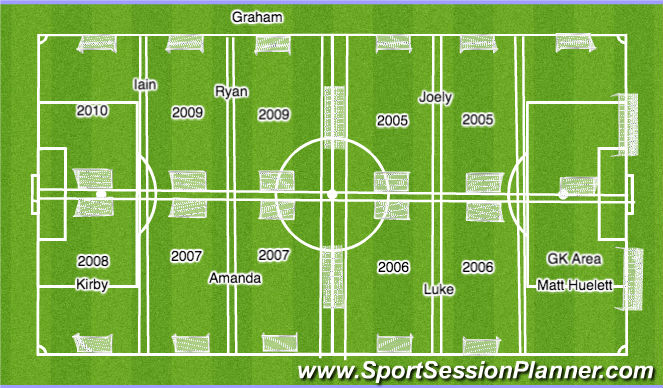Football/Soccer Session Plan Drill (Colour): GIRLS - U7 - U12 - 7.00 - 7.45pm