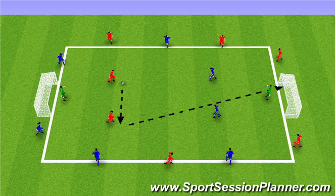 Football/Soccer Session Plan Drill (Colour): 2vs2