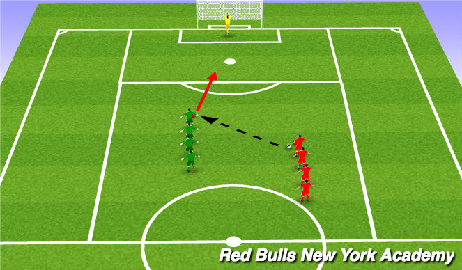 Football/Soccer Session Plan Drill (Colour): Technical 1- Finishing