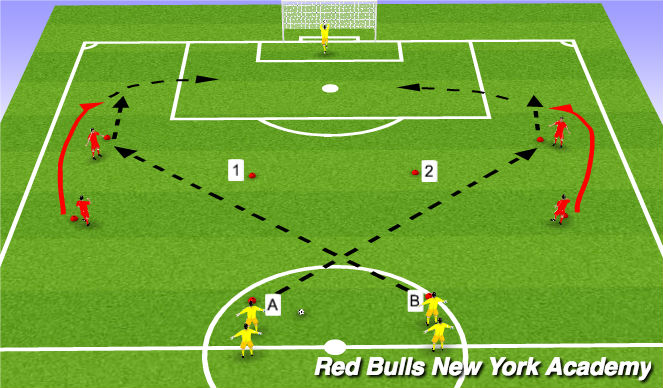Football/Soccer Session Plan Drill (Colour): Technical 2 - Crossing and Finishing