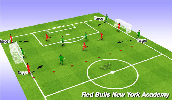 Football/Soccer Session Plan Drill (Colour): Conditioned Game: Shooting: Targets on end