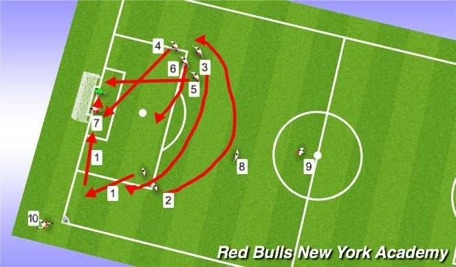 Football/Soccer Session Plan Drill (Colour): 4 & 2 CK