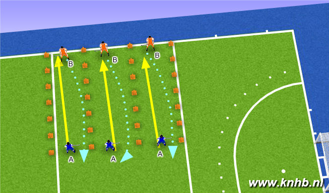Hockey Session Plan Drill (Colour): Spelfase 3 oefening 1