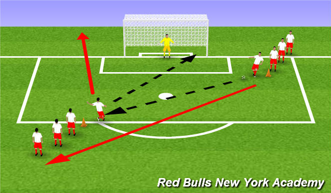 Football/Soccer Session Plan Drill (Colour): Finishing skill development