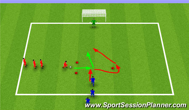 Football/Soccer Session Plan Drill (Colour): 1v1s Warm-up