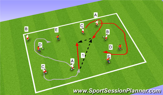 Football/Soccer Session Plan Drill (Colour): Warm up -passing and receiving