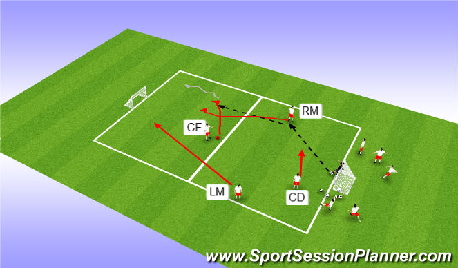 Football/Soccer Session Plan Drill (Colour): playing out from goalie