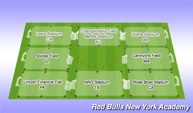 Football/Soccer Session Plan Drill (Colour): Copa America Eastchester