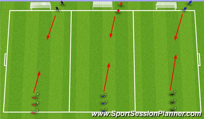 Football/Soccer Session Plan Drill (Colour): 1v1 / 2v2