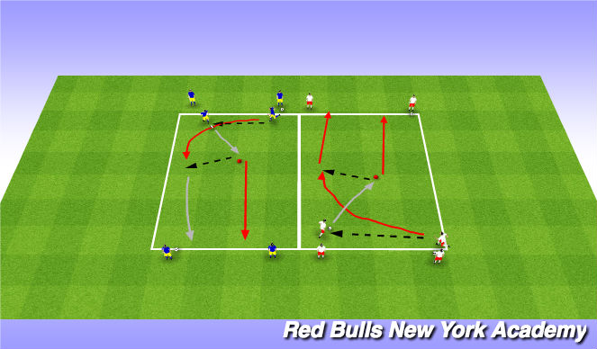 Football/Soccer Session Plan Drill (Colour): Overlap Unnoposed