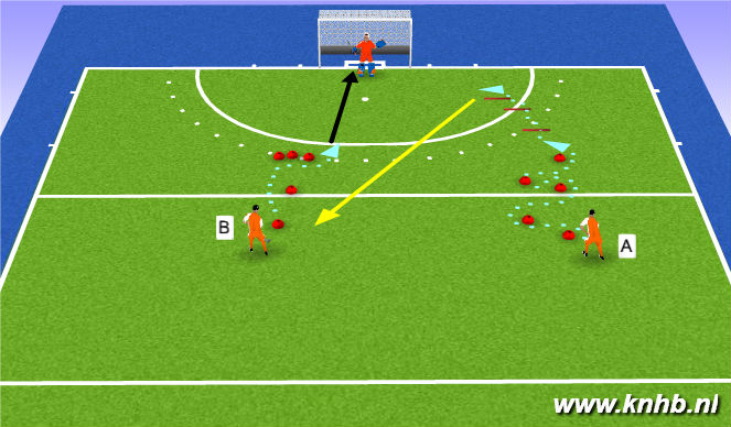 Hockey Session Plan Drill (Colour): Oefening 3