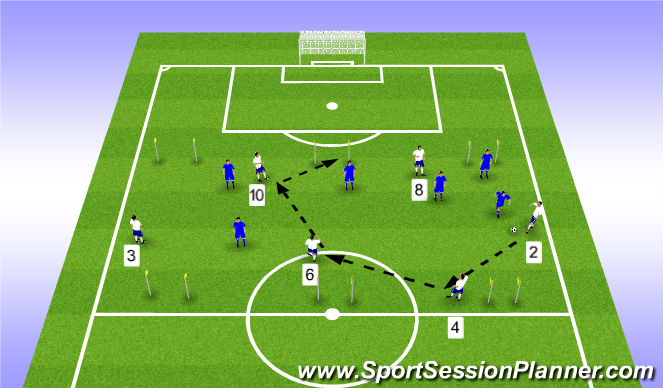 Football/Soccer Session Plan Drill (Colour): 6v6 - 6 goal game