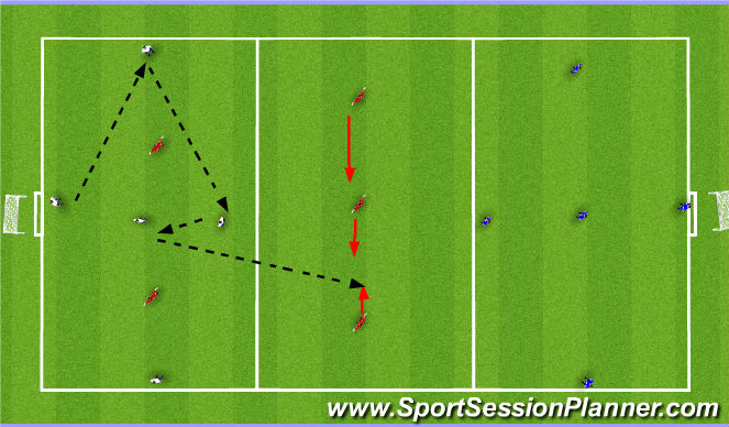 Football/Soccer Session Plan Drill (Colour): Rondo-3 team