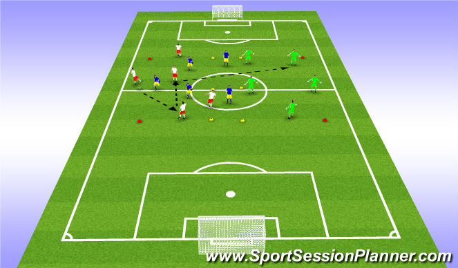 Football/Soccer Session Plan Drill (Colour): 5v3 switch play
