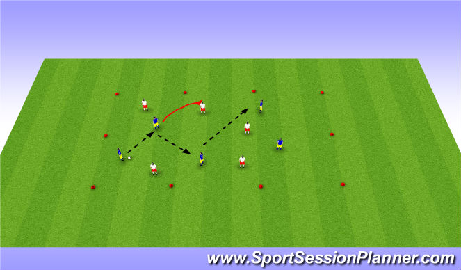 Football/Soccer Session Plan Drill (Colour): Warm up - Possession with switching of play