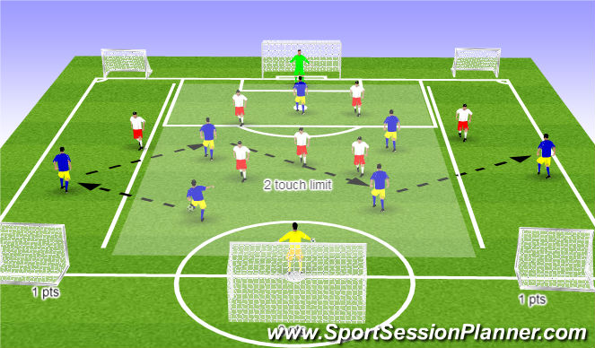 Football/Soccer Session Plan Drill (Colour): Switching the point of attack