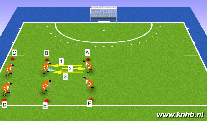 Hockey Session Plan Drill (Colour): Oefening 4