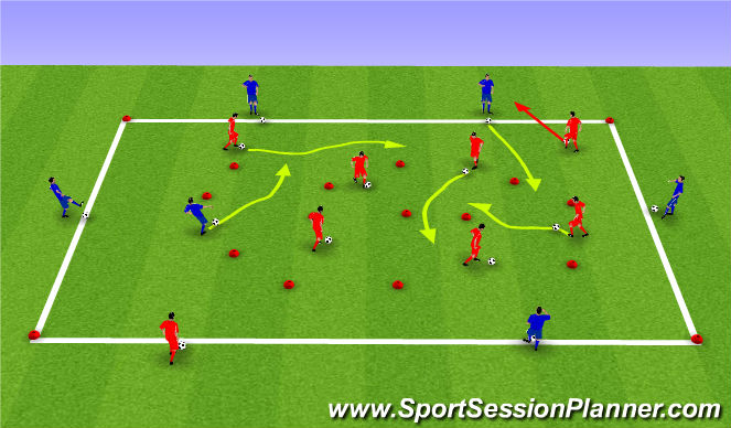 Football/Soccer Session Plan Drill (Colour): Dribbling in tight areas & explosion