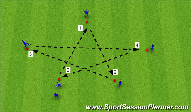 Football/Soccer Session Plan Drill (Colour): Barcelona star grid