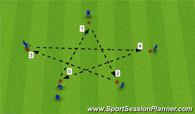 Football/Soccer Session Plan Drill (Colour): Barcelona star grid