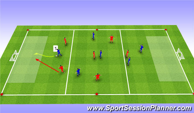 Football/Soccer Session Plan Drill (Colour): SSG - Dribble before shooting