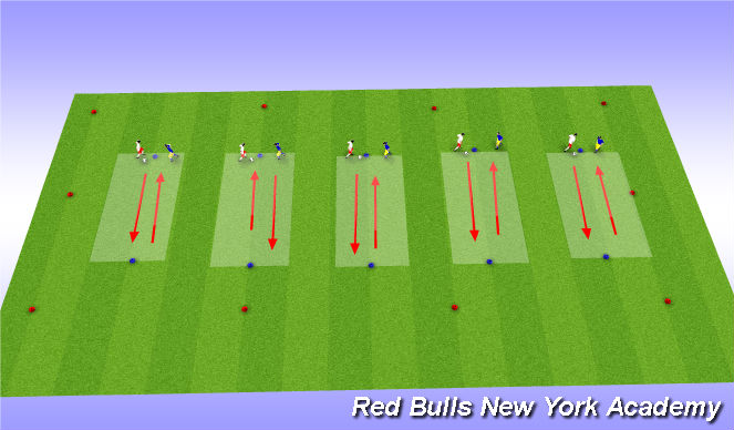 Football/Soccer Session Plan Drill (Colour): Main Activity Semiopposed