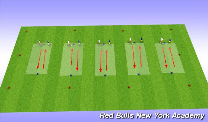 Football/Soccer Session Plan Drill (Colour): Main Activity full oppossed